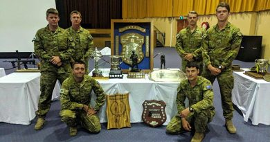 1RAR Shooting Team – Champion Major Unit