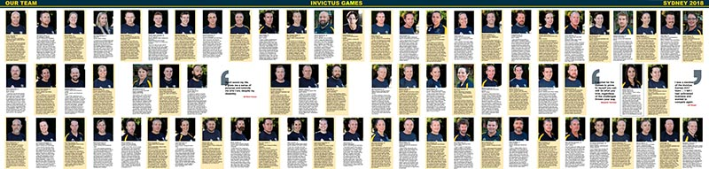 Meet the Australian Team for Invictus Games 2018. Courtesy Defence Newspapers.