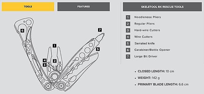Leatherman Skeletool RX features list