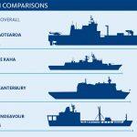 HMNZS Aotearoa size comparison.
