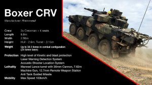 Boxer CRV tab data