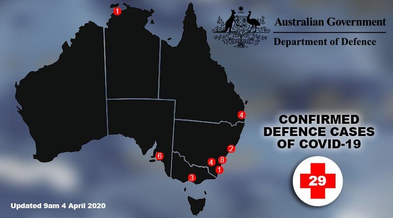 Confirmed Defence cases of COVID-19 –now 29