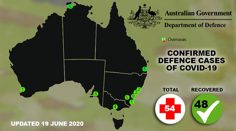 total of Defence COVID-19 cases and where they are