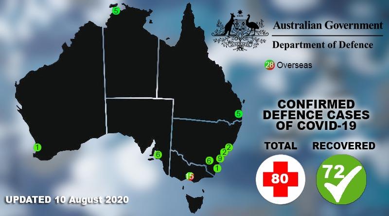 ADF COVID-19 cases hit 80