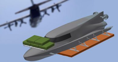 Subsea craft could get wings too