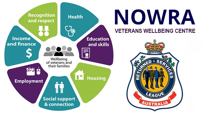 Veterans Wellbeing Centre Nowra, NSW.